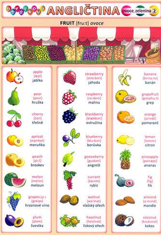 Obrázková angličtina 2 - Ovoce a zelenina - Kupka Petr a kolektiv