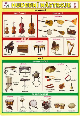 Hudební nástroje - Kupka Petr a kolektiv