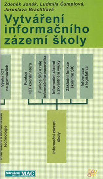 Vytváření informačního zázemí škol - Z. a kol. Jonák