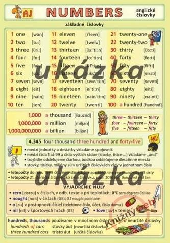 Anglické číslovky / Numbers - Kupka a kol. Petr