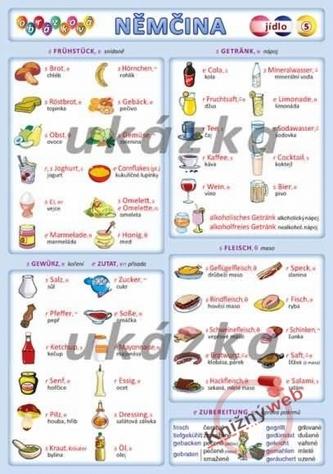 Obrázková nemčina 5 - jedlo - Kupka a kol. Petr