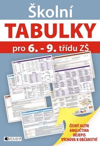 Školní TABULKY pro 6.-9. třídu ZŠ (humanitní předměty) - autorů kolektiv