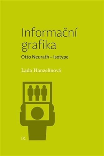 Informační grafika - Lada Hanzelínová