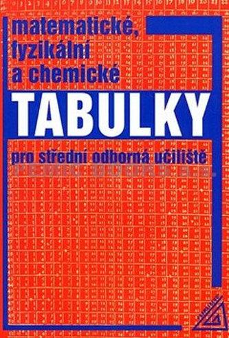 Matematické, fyzikální a chemické tabulky pro SOU - Martin Macháček