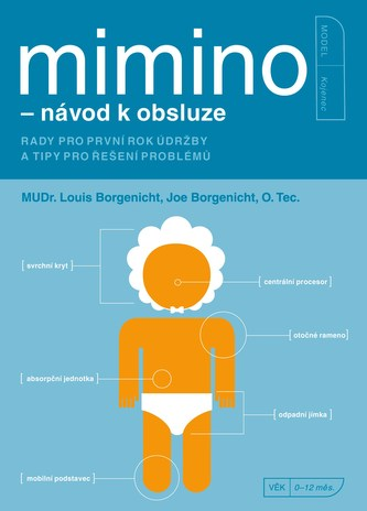 Mimino - návod k obsluze - Louis Borgenicht; Joe Borgenicht